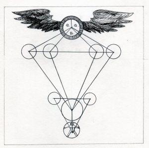 Low Noon diagram
